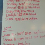 CrossFit Max Effort (6)